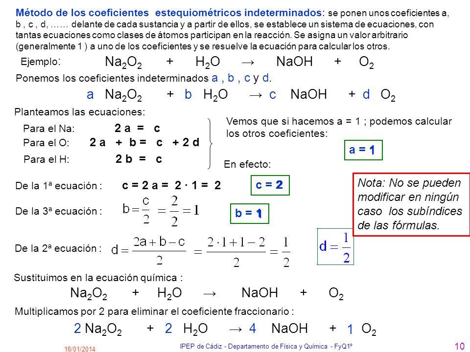 18/01/2014 IPEP de Cádiz - Departamento de Física y Química - FyQ1º 10 Método de los coeficientes estequiométricos indeterminados: se ponen unos coefi