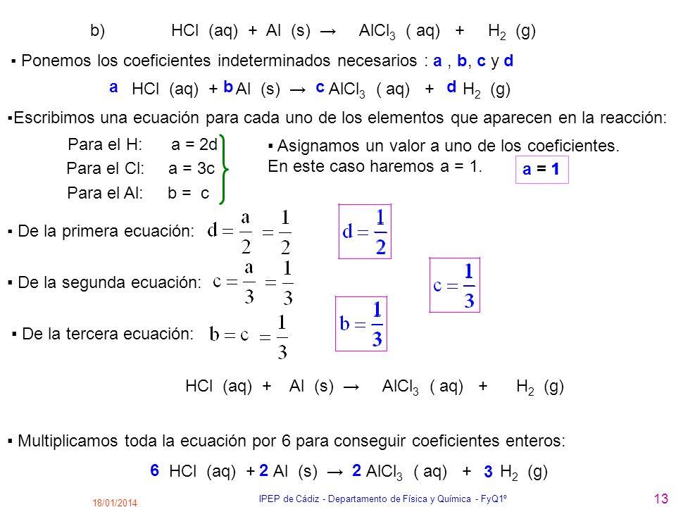 18/01/2014 IPEP de Cádiz - Departamento de Física y Química - FyQ1º 13 b) HCl (aq) + Al (s) AlCl 3 ( aq) + H 2 (g) Para el H: a = 2d Ponemos los coefi