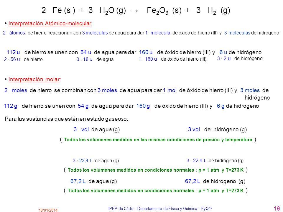 18/01/2014 IPEP de Cádiz - Departamento de Física y Química - FyQ1º 19 2 Fe (s ) + 3 H 2 O (g) Fe 2 O 3 (s) + 3 H 2 (g) 2 átomos de hierro reaccionan