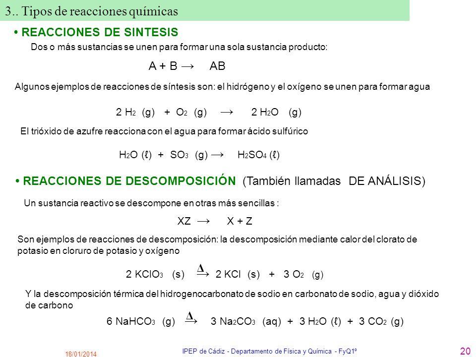 18/01/2014 IPEP de Cádiz - Departamento de Física y Química - FyQ1º 20 3.. Tipos de reacciones químicas El trióxido de azufre reacciona con el agua pa