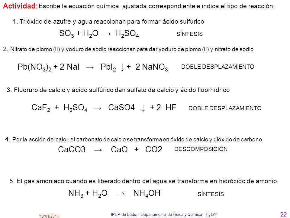 18/01/2014 IPEP de Cádiz - Departamento de Física y Química - FyQ1º 22 SÍNTESIS SO 3 + H 2 O H 2 SO 4 SÍNTESIS Pb(NO 3 ) 2 + 2 NaI PbI 2 + 2 NaNO 3 DO