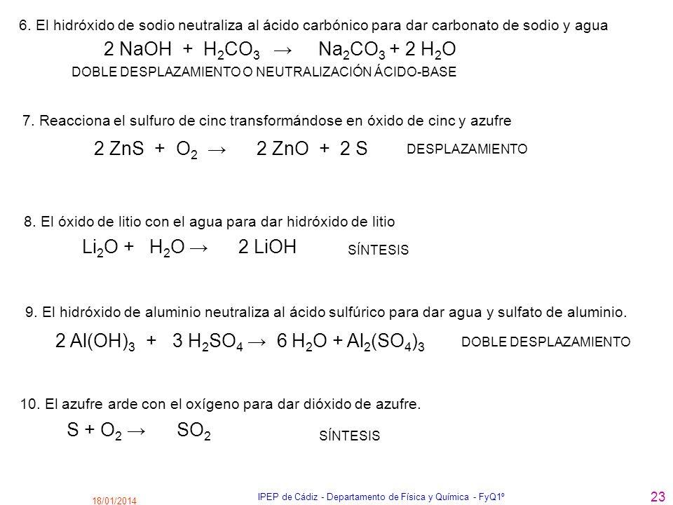 18/01/2014 IPEP de Cádiz - Departamento de Física y Química - FyQ1º 23 S + O 2 SO 2 2 NaOH + H 2 CO 3 Na 2 CO 3 + 2 H 2 O DOBLE DESPLAZAMIENTO O NEUTR