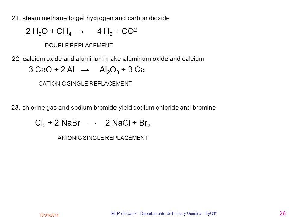 18/01/2014 IPEP de Cádiz - Departamento de Física y Química - FyQ1º 26 ANIONIC SINGLE REPLACEMENT 3 CaO + 2 Al Al 2 O 3 + 3 Ca CATIONIC SINGLE REPLACE
