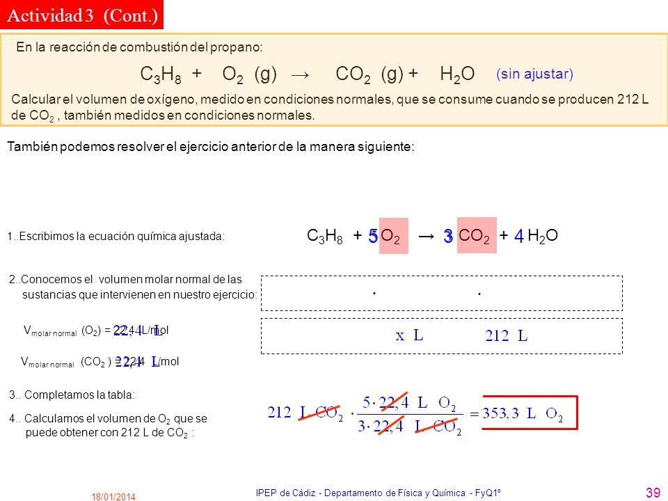 18/01/2014 IPEP de Cádiz - Departamento de Física y Química - FyQ1º 39 2..Conocemos el volumen molar normal de las V molar normal (O 2 ) = 22,4 L/mol