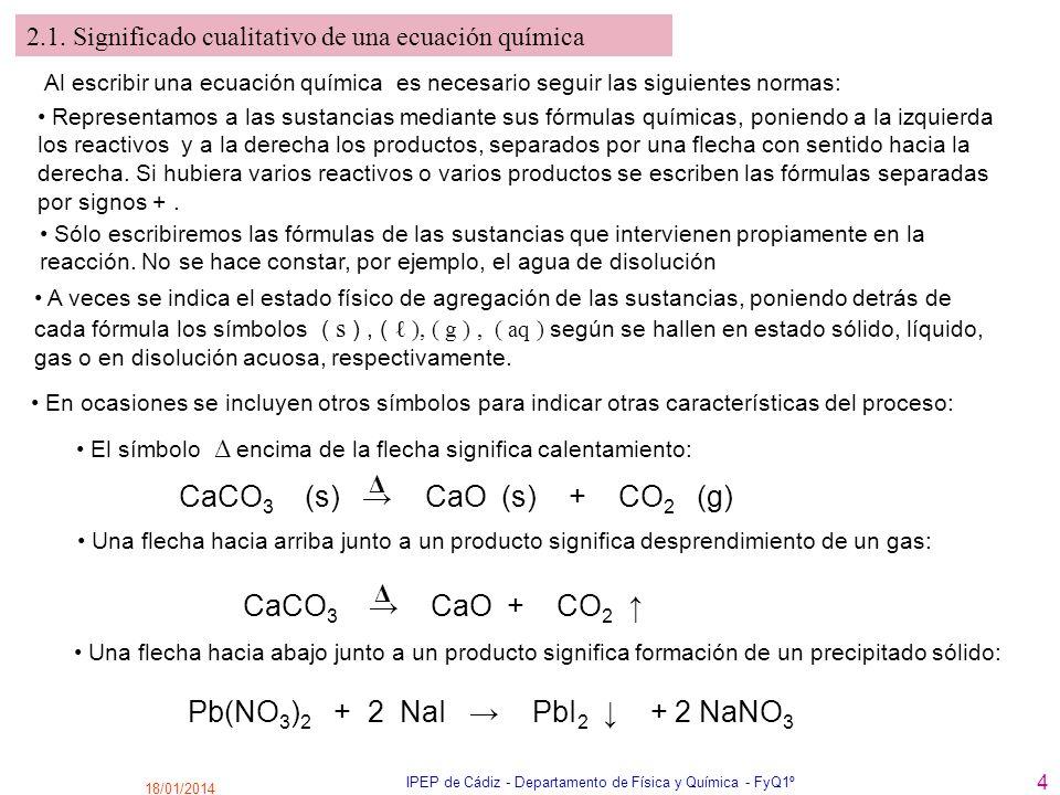18/01/2014 IPEP de Cádiz - Departamento de Física y Química - FyQ1º 4 2.1. Significado cualitativo de una ecuación química Al escribir una ecuación qu