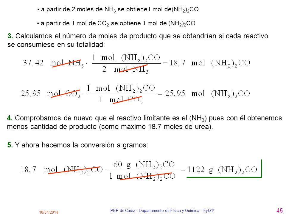 18/01/2014 IPEP de Cádiz - Departamento de Física y Química - FyQ1º 45 a partir de 2 moles de NH 3 se obtiene1 mol de(NH 2 ) 2 CO a partir de 1 mol de
