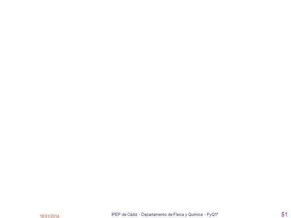 18/01/2014 IPEP de Cádiz - Departamento de Física y Química - FyQ1º 51