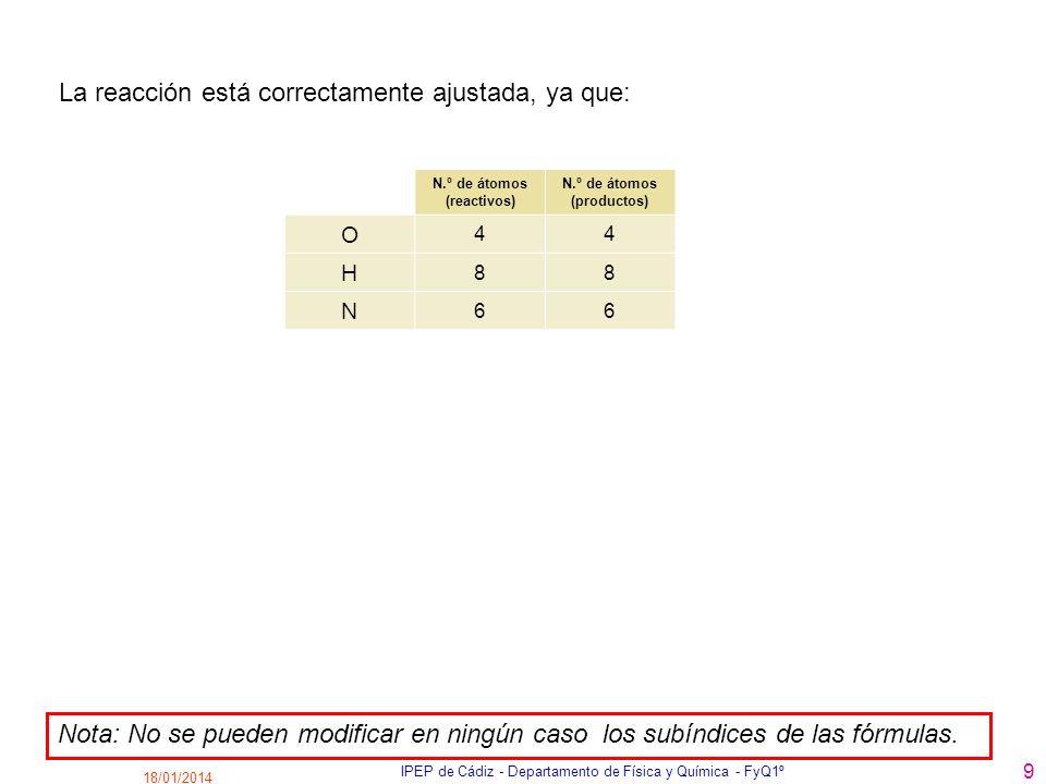 18/01/2014 IPEP de Cádiz - Departamento de Física y Química - FyQ1º 9 La reacción está correctamente ajustada, ya que: N.º de átomos (reactivos) N.º d