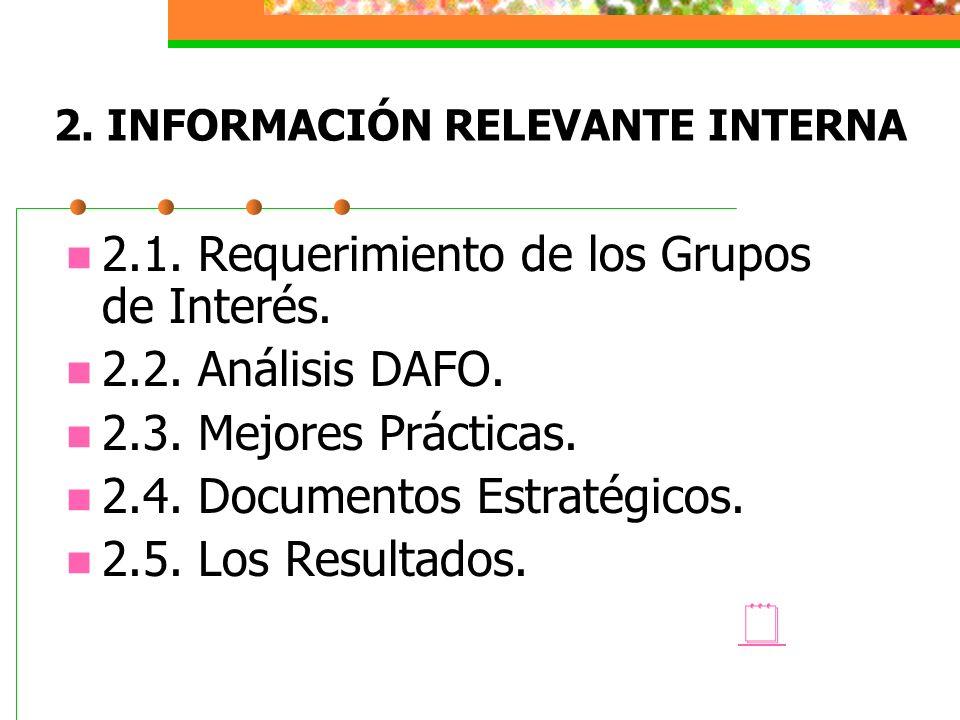 2. INFORMACIÓN RELEVANTE INTERNA 2.1. Requerimiento de los Grupos de Interés. 2.2. Análisis DAFO. 2.3. Mejores Prácticas. 2.4. Documentos Estratégicos