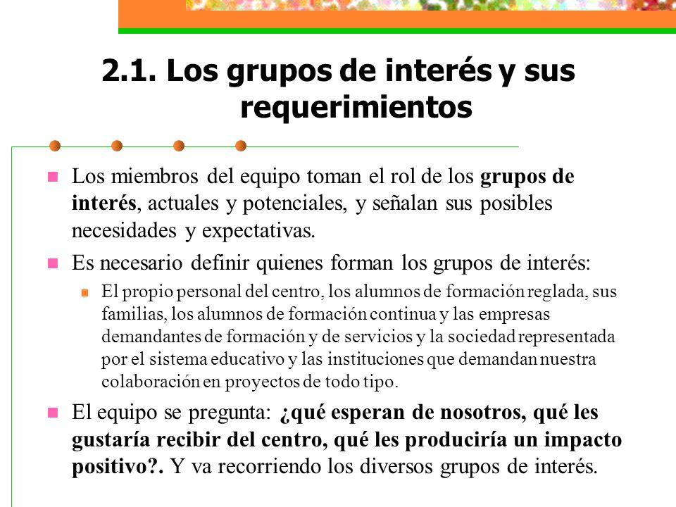 2.1. Los grupos de interés y sus requerimientos Los miembros del equipo toman el rol de los grupos de interés, actuales y potenciales, y señalan sus p