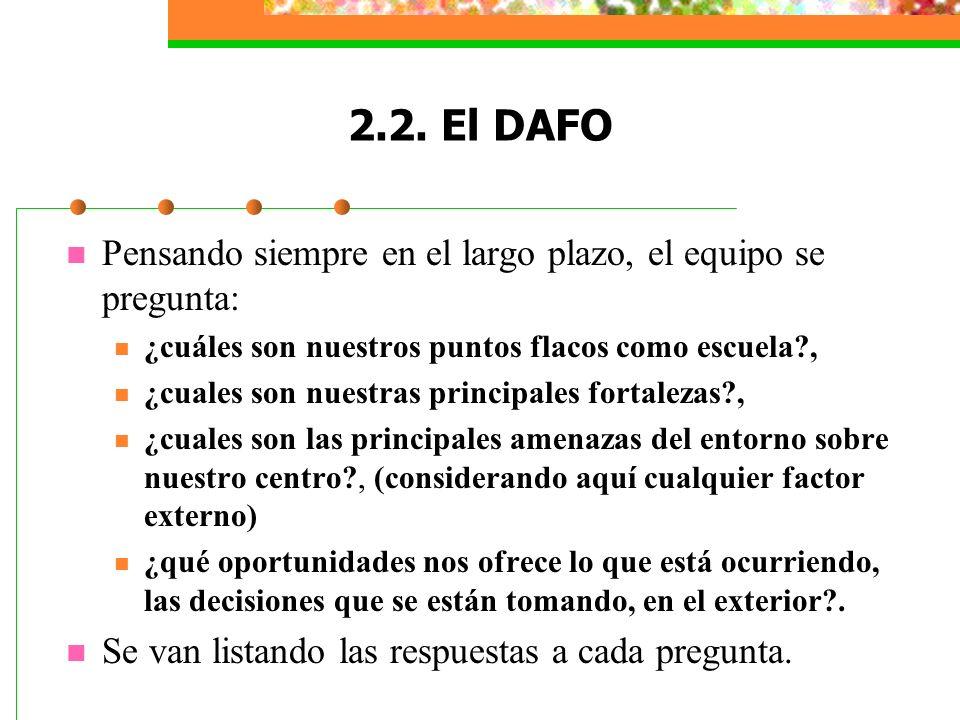 2.2. El DAFO Pensando siempre en el largo plazo, el equipo se pregunta: ¿cuáles son nuestros puntos flacos como escuela?, ¿cuales son nuestras princip
