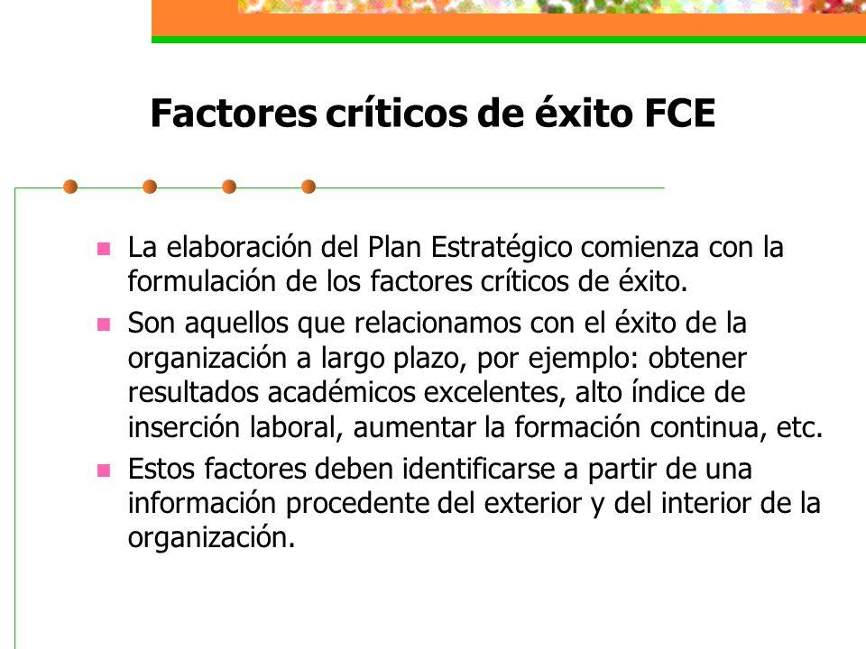 Factores críticos de éxito FCE La elaboración del Plan Estratégico comienza con la formulación de los factores críticos de éxito. Son aquellos que rel