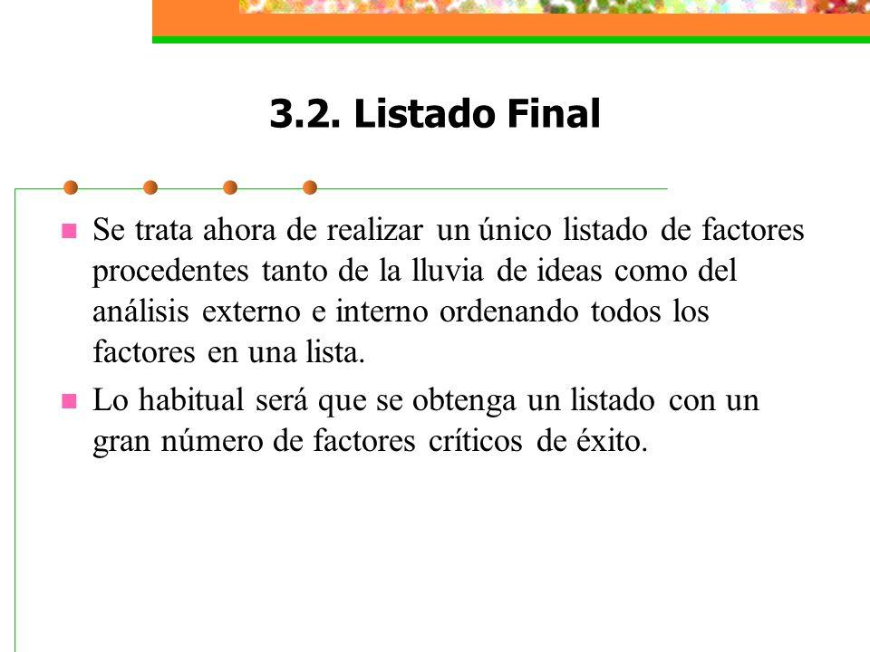 3.2. Listado Final Se trata ahora de realizar un único listado de factores procedentes tanto de la lluvia de ideas como del análisis externo e interno