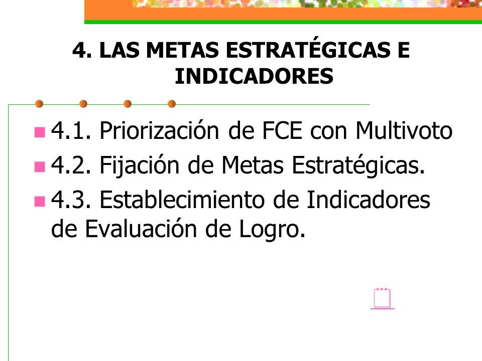 4. LAS METAS ESTRATÉGICAS E INDICADORES 4.1. Priorización de FCE con Multivoto 4.2. Fijación de Metas Estratégicas. 4.3. Establecimiento de Indicadore