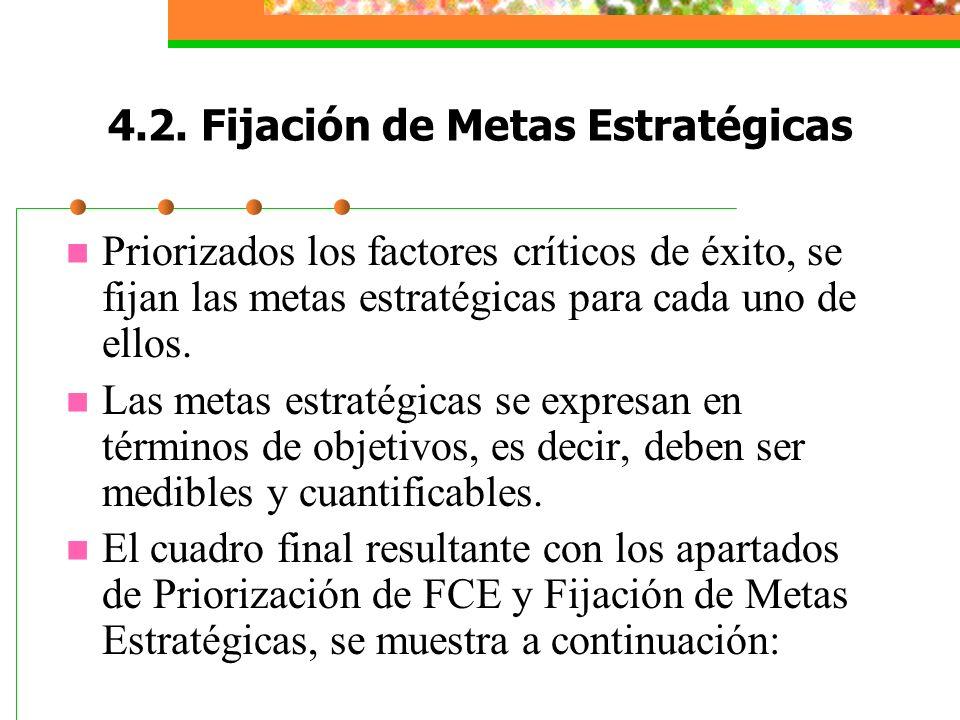 4.2. Fijación de Metas Estratégicas Priorizados los factores críticos de éxito, se fijan las metas estratégicas para cada uno de ellos. Las metas estr