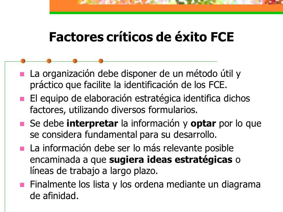 Factores críticos de éxito FCE La organización debe disponer de un método útil y práctico que facilite la identificación de los FCE. El equipo de elab