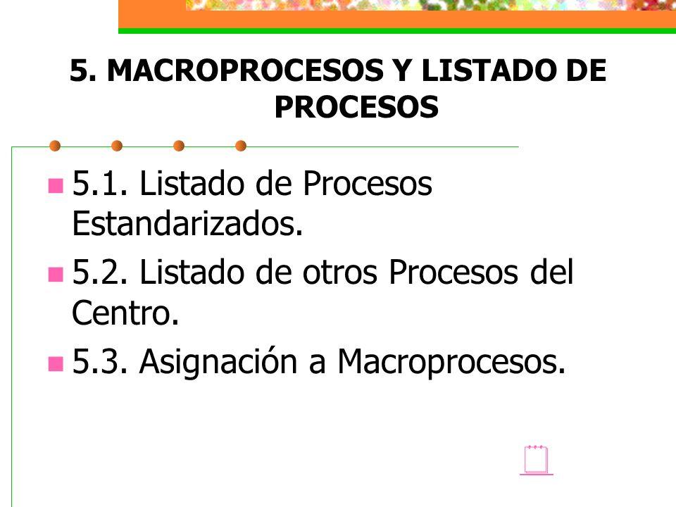 5. MACROPROCESOS Y LISTADO DE PROCESOS 5.1. Listado de Procesos Estandarizados. 5.2. Listado de otros Procesos del Centro. 5.3. Asignación a Macroproc
