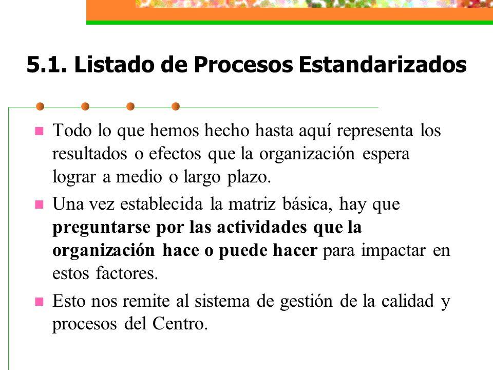 5.1. Listado de Procesos Estandarizados Todo lo que hemos hecho hasta aquí representa los resultados o efectos que la organización espera lograr a med