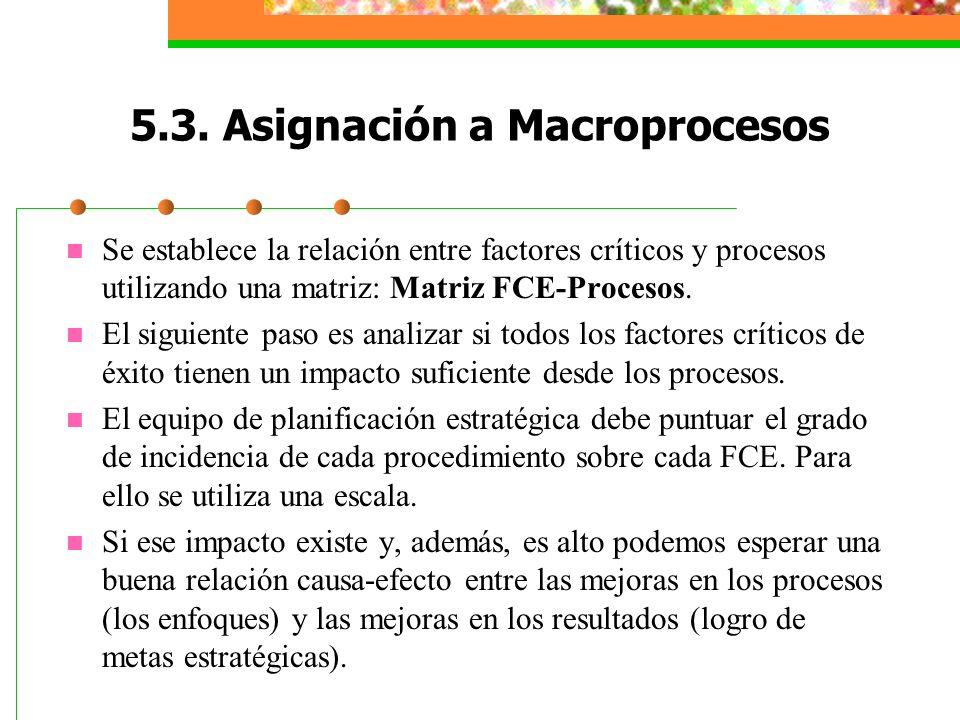 5.3. Asignación a Macroprocesos Se establece la relación entre factores críticos y procesos utilizando una matriz: Matriz FCE-Procesos. El siguiente p