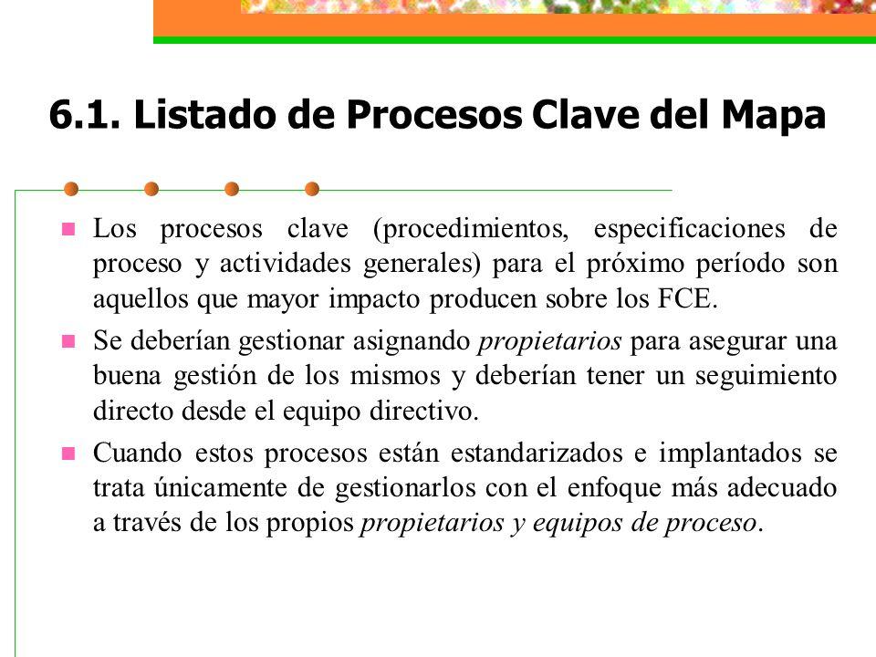 6.1. Listado de Procesos Clave del Mapa Los procesos clave (procedimientos, especificaciones de proceso y actividades generales) para el próximo perío