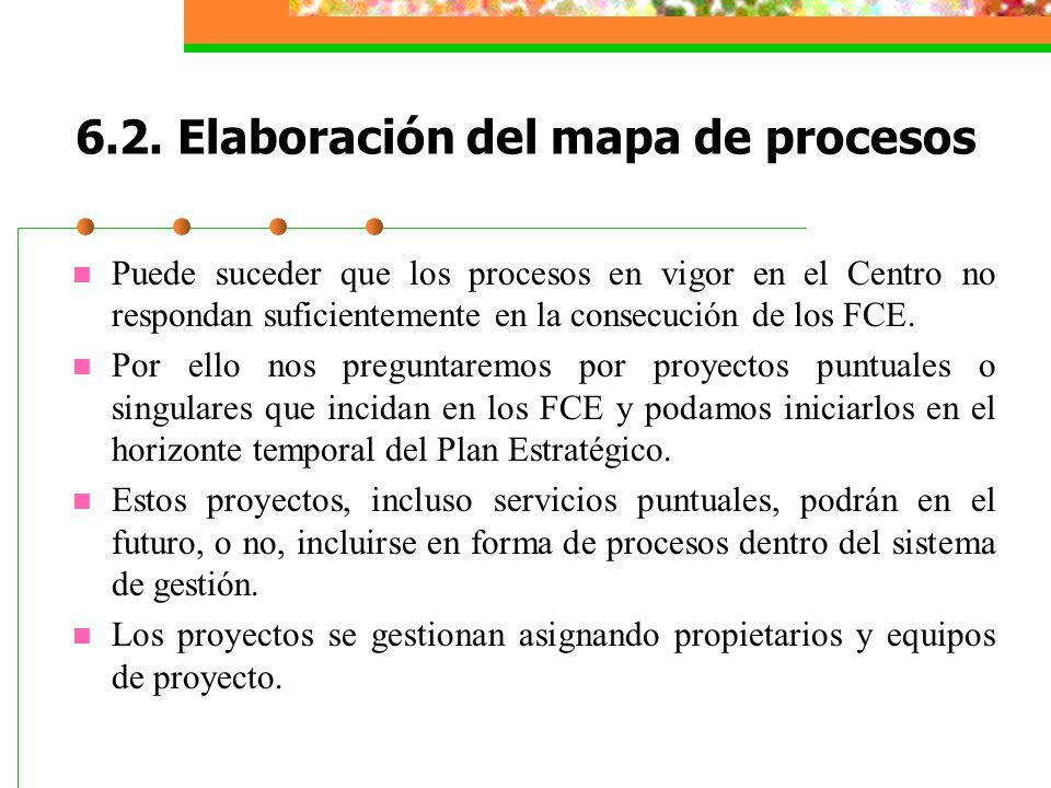 6.2. Elaboración del mapa de procesos Puede suceder que los procesos en vigor en el Centro no respondan suficientemente en la consecución de los FCE.