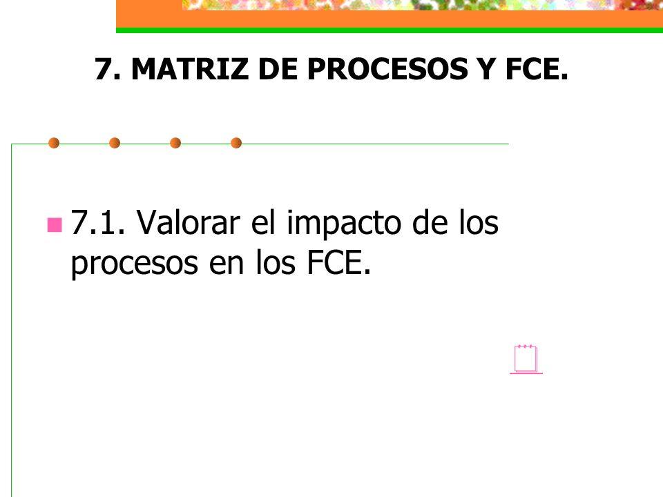 7. MATRIZ DE PROCESOS Y FCE. 7.1. Valorar el impacto de los procesos en los FCE.