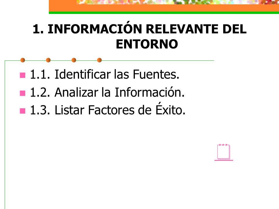 1. INFORMACIÓN RELEVANTE DEL ENTORNO 1.1. Identificar las Fuentes. 1.2. Analizar la Información. 1.3. Listar Factores de Éxito.