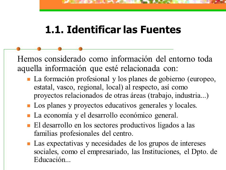 1.1. Identificar las Fuentes Hemos considerado como información del entorno toda aquella información que esté relacionada con: La formación profesiona
