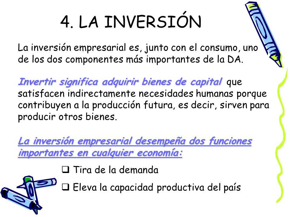 4. LA INVERSIÓN La inversión empresarial es, junto con el consumo, uno de los dos componentes más importantes de la DA. Invertir significa adquirir bi