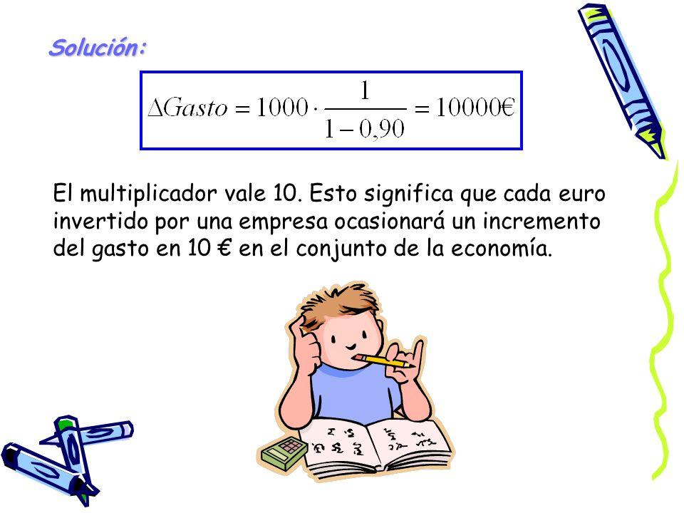 Solución: El multiplicador vale 10. Esto significa que cada euro invertido por una empresa ocasionará un incremento del gasto en 10 en el conjunto de