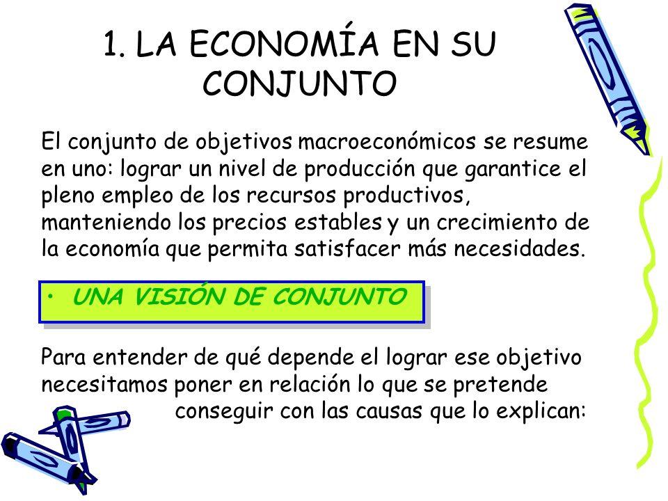 1. LA ECONOMÍA EN SU CONJUNTO UNA VISIÓN DE CONJUNTO El conjunto de objetivos macroeconómicos se resume en uno: lograr un nivel de producción que gara