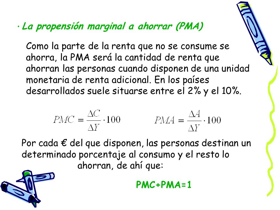 La propensión marginal a ahorrar (PMA) Como la parte de la renta que no se consume se ahorra, la PMA será la cantidad de renta que ahorran las persona