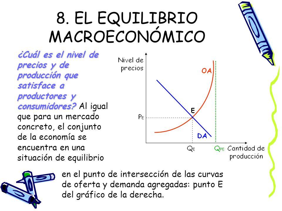 8. EL EQUILIBRIO MACROECONÓMICO ¿Cuál es el nivel de precios y de producción que satisface a productores y consumidores? Al igual que para un mercado