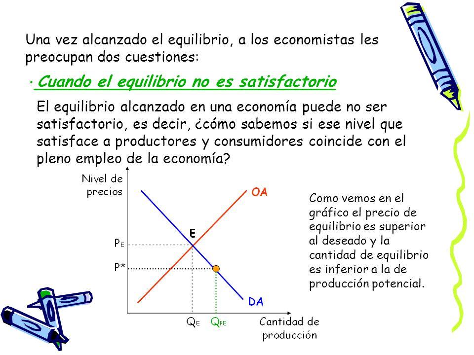 Una vez alcanzado el equilibrio, a los economistas les preocupan dos cuestiones: Cuando el equilibrio no es satisfactorio El equilibrio alcanzado en u