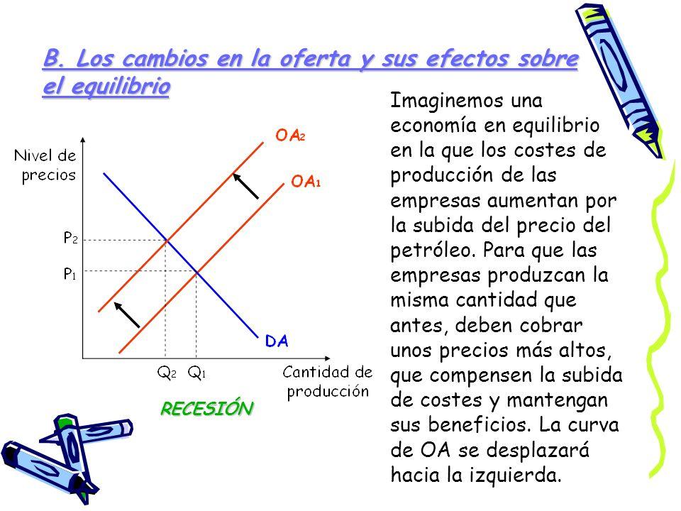 B. Los cambios en la oferta y sus efectos sobre el equilibrio Imaginemos una economía en equilibrio en la que los costes de producción de las empresas