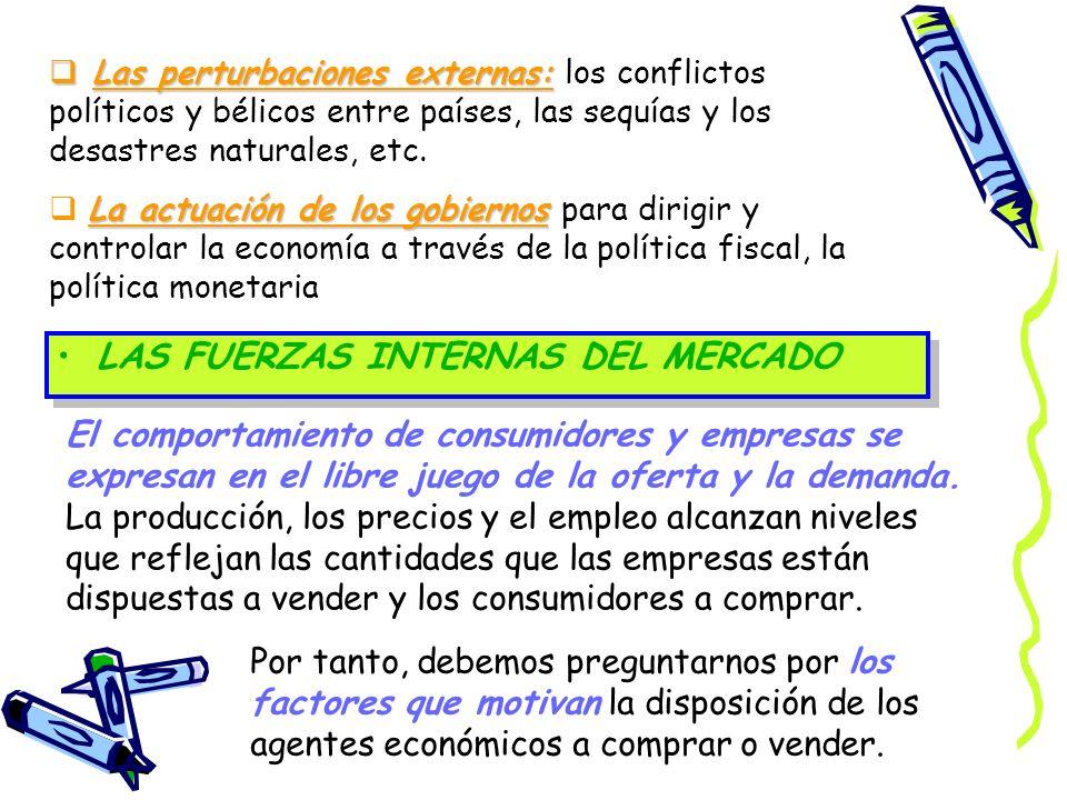 FACTORES QUE CONDICIONAN LA INVERSIÓN Los tipos de interés.