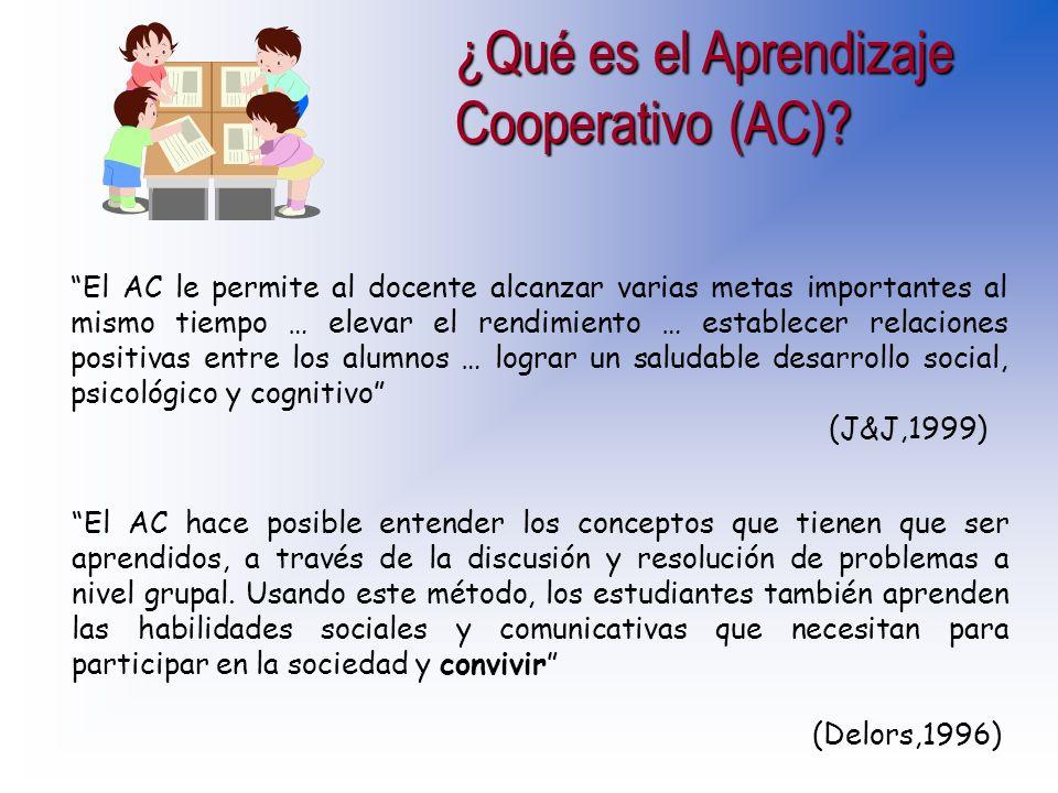 Donde cada miembro del grupo es responsable tanto de su aprendizaje como del de los restantes miembros del grupo. CON SU PROPIO APRENDIZAJE Depende AP