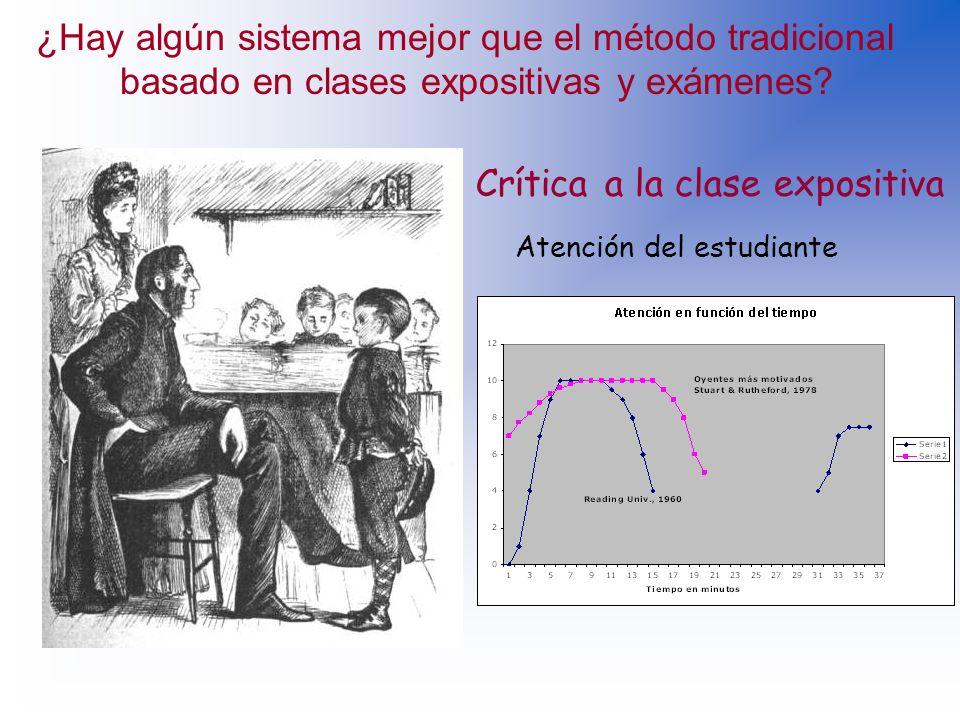 ¿Hay algún sistema mejor que el método tradicional basado en clases expositivas y exámenes.