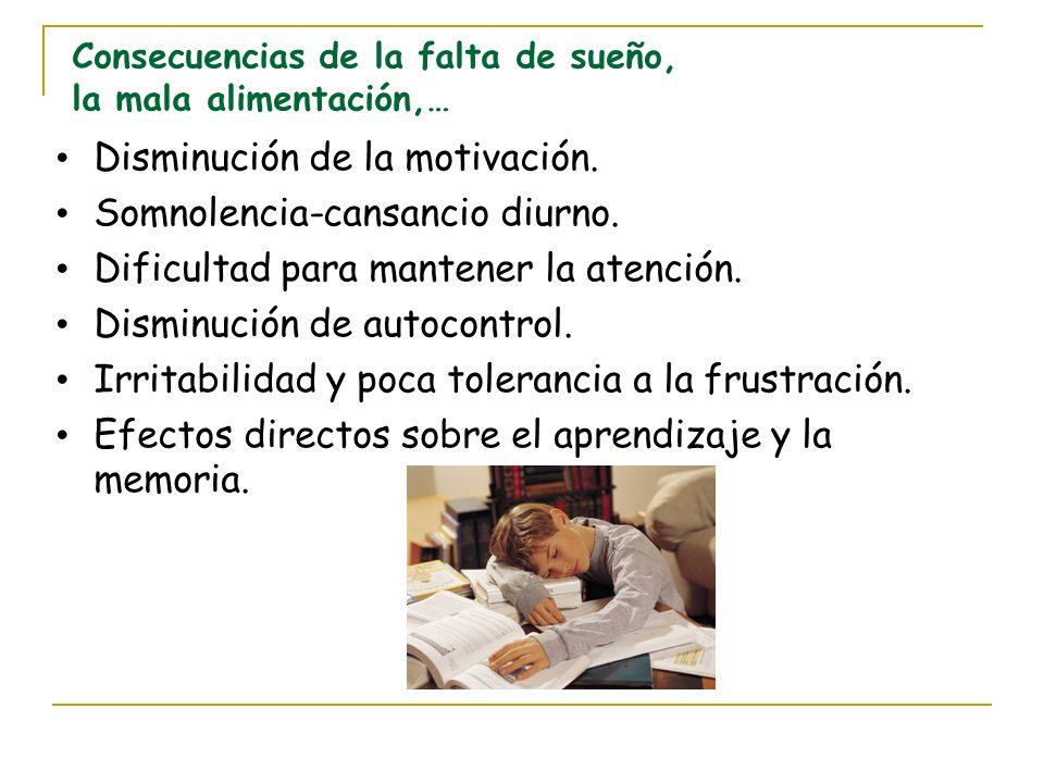 Consecuencias de la falta de sueño, la mala alimentación,… Disminución de la motivación. Somnolencia-cansancio diurno. Dificultad para mantener la ate