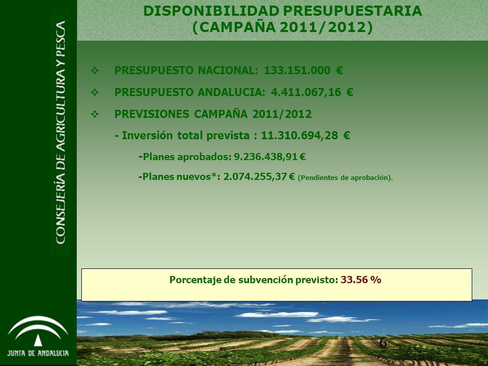 6 DISPONIBILIDAD PRESUPUESTARIA (CAMPAÑA 2011/2012) PRESUPUESTO NACIONAL: 133.151.000 PRESUPUESTO ANDALUCIA: 4.411.067,16 PREVISIONES CAMPAÑA 2011/2012 - Inversión total prevista : 11.310.694,28 - Planes aprobados: 9.236.438,91 -Planes nuevos*: 2.074.255,37 (Pendientes de aprobación).