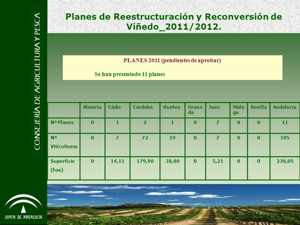 8 PLANES 2011 (pendientes de aprobar) Se han presentado 11 planes Planes de Reestructuración y Reconversión de Viñedo_2011/2012.