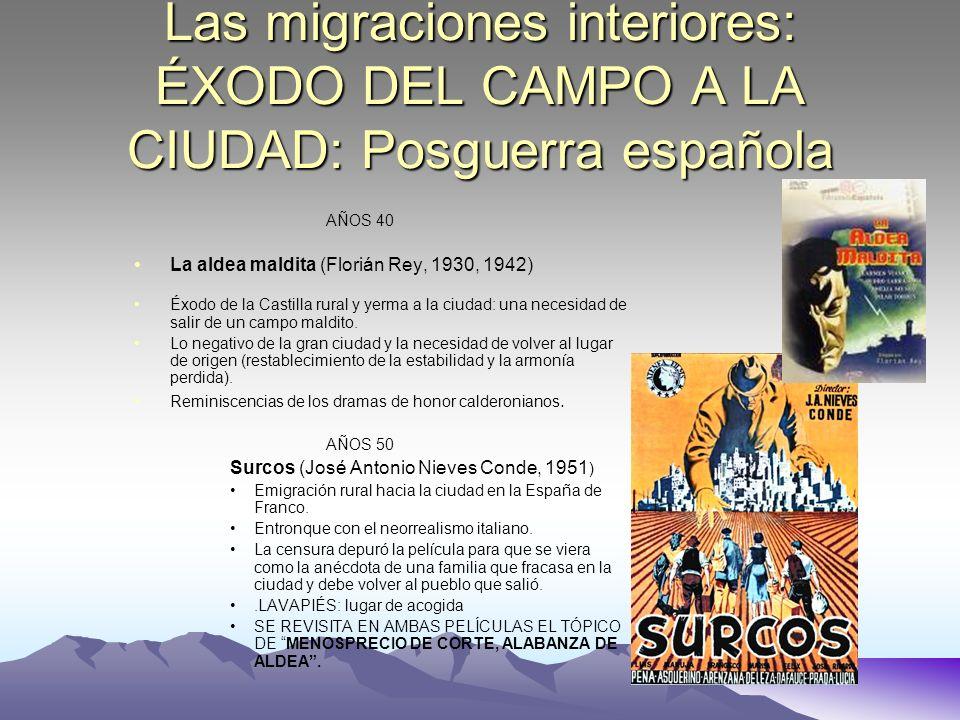 Migraciones exteriores: De una España provinciana y oscura al milagro económico de Europa.
