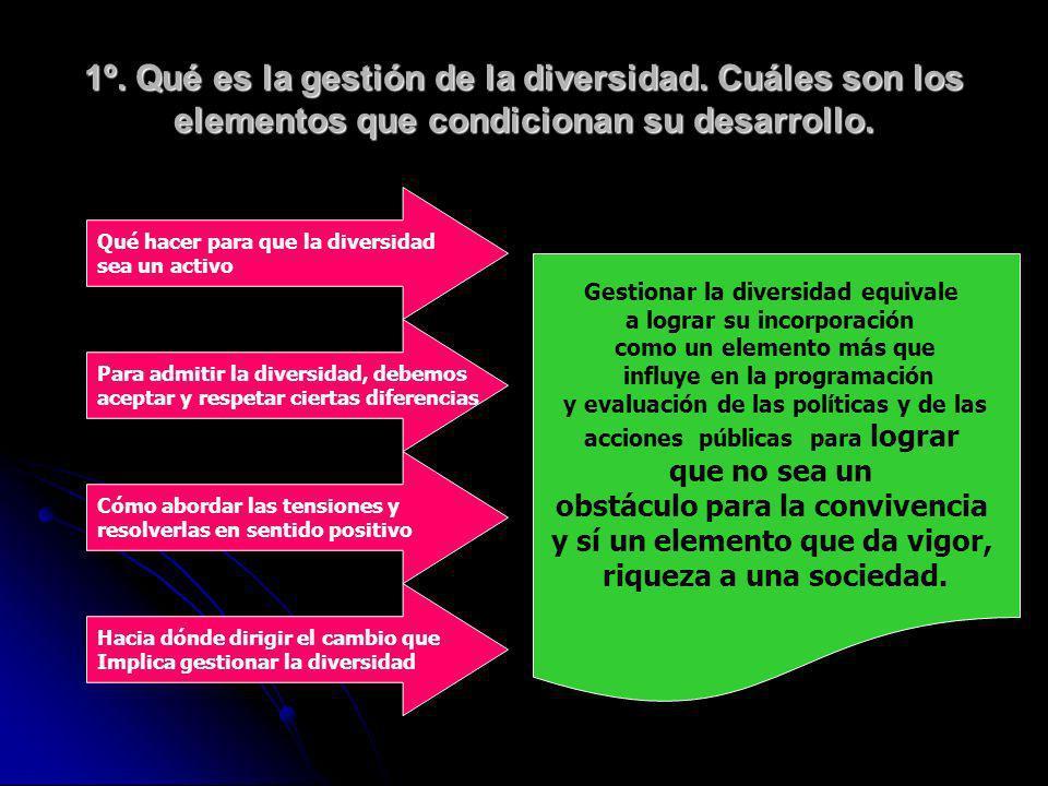 1º. Qué es la gestión de la diversidad. Cuáles son los elementos que condicionan su desarrollo.