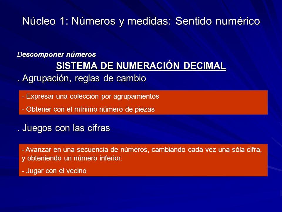 Núcleo 1: Números y medidas: Sentido numérico Descomponer números SISTEMA DE NUMERACIÓN DECIMAL. Agrupación, reglas de cambio. Juegos con las cifras -