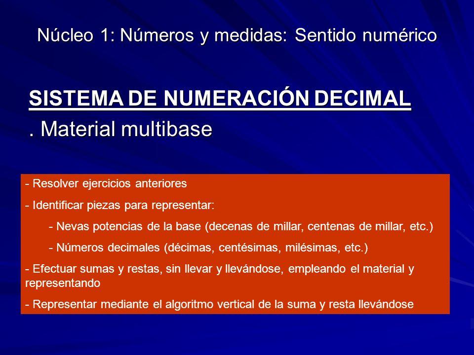 Núcleo 1: Números y medidas: Sentido numérico SISTEMA DE NUMERACIÓN DECIMAL. Material multibase - Resolver ejercicios anteriores - Identificar piezas