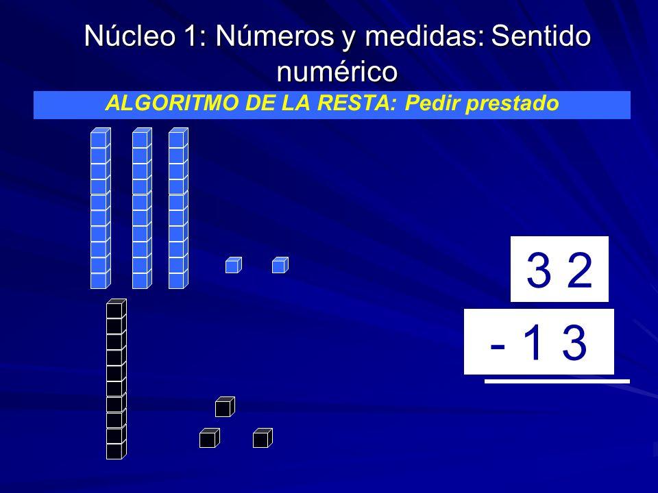 Núcleo 1: Números y medidas: Sentido numérico ALGORITMO DE LA RESTA: Pedir prestado 3 2 - 1 3