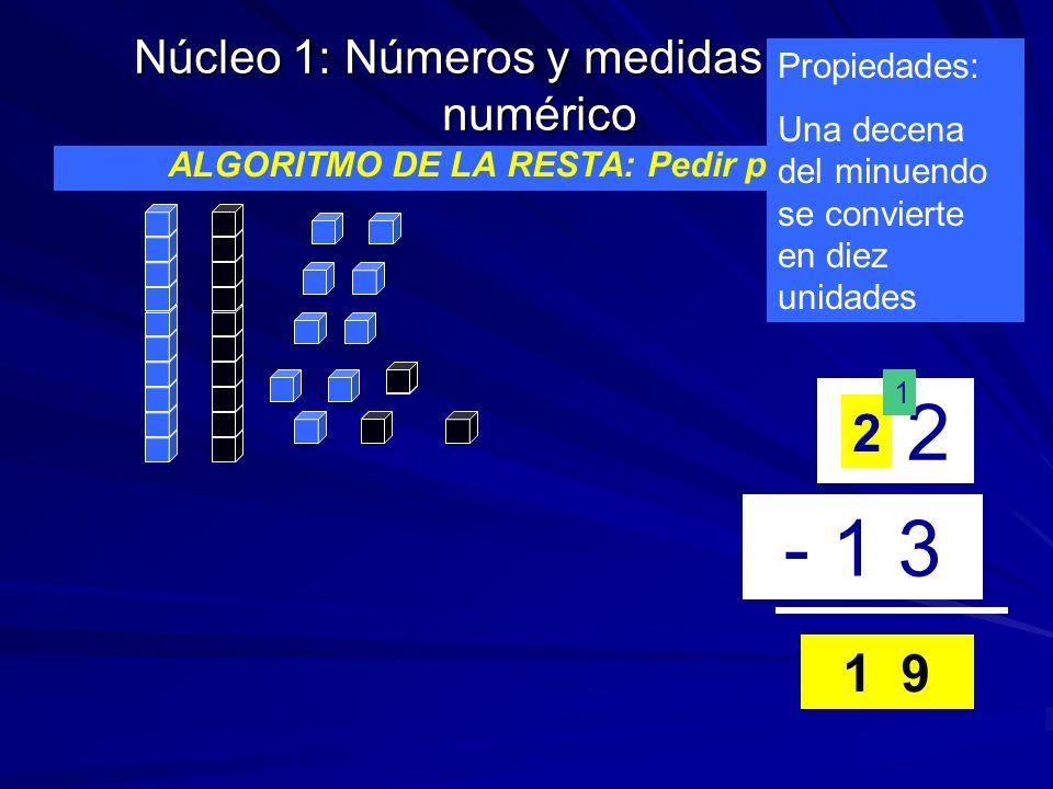 Núcleo 1: Números y medidas: Sentido numérico ALGORITMO DE LA RESTA: Pedir prestado 3 2 - 1 3 2 1 Propiedades: Una decena del minuendo se convierte en