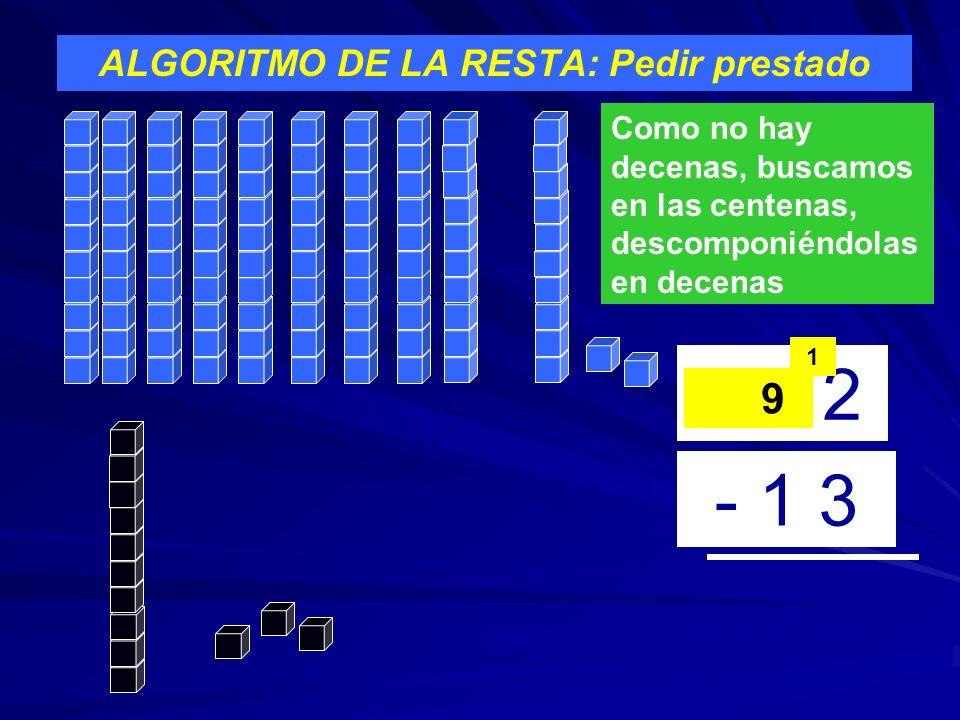 ALGORITMO DE LA RESTA: Pedir prestado 1 0 2 - 1 3 Como no hay decenas, buscamos en las centenas, descomponiéndolas en decenas 1 9