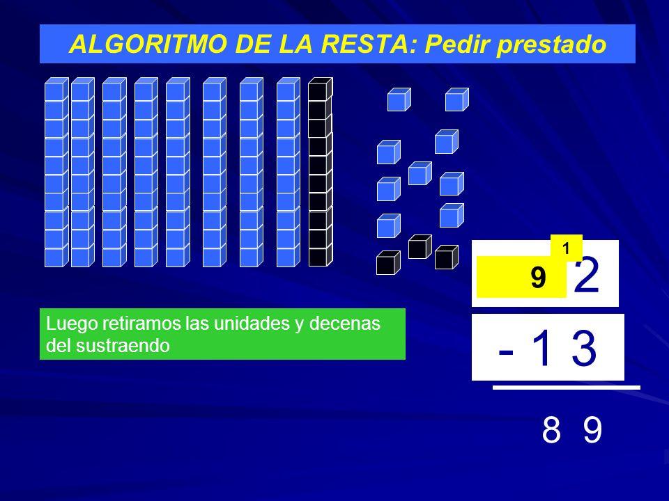 ALGORITMO DE LA RESTA: Pedir prestado 1 0 2 - 1 3 Luego retiramos las unidades y decenas del sustraendo 8 9 1 9