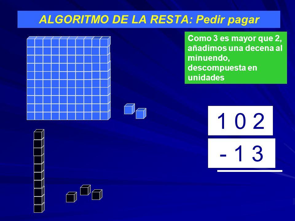 ALGORITMO DE LA RESTA: Pedir pagar 1 0 2 - 1 3 Como 3 es mayor que 2, añadimos una decena al minuendo, descompuesta en unidades